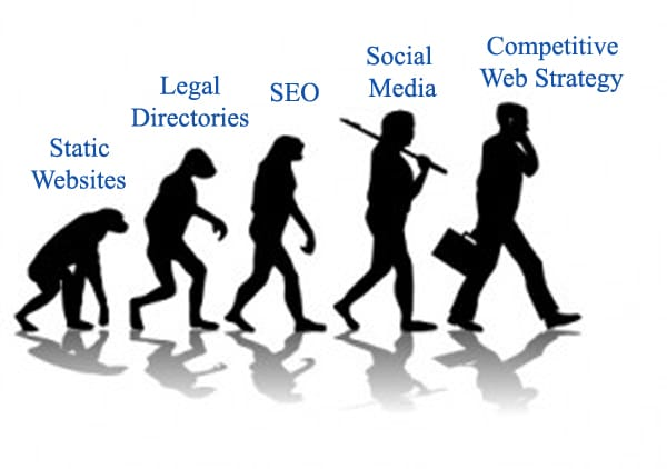 the evolution of lawyer marketing